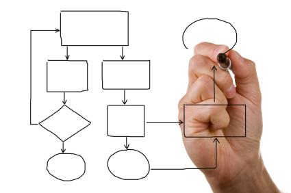 Process consultant